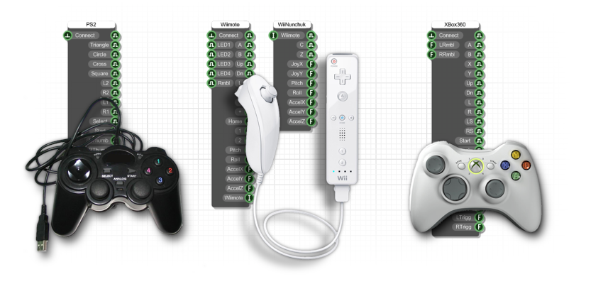 Input controllers